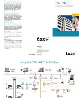 Tac Inet Architechture Fl
